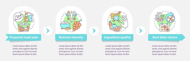 糖尿病のベクトルインフォグラフィックテンプレートの食事の配信。食事プランのプレゼンテーションの概要デザイン要素。 4つのステップによるデータの視覚化。タイムライン情報チャートを処理します。ラインアイコンのワークフローレイアウト