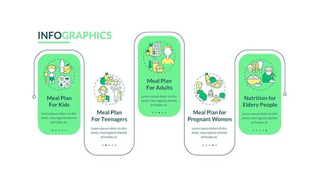 План питания для разных возрастных групп вектор инфографики шаблон. элементы дизайна схемы презентации. визуализация данных за 5 шагов. информационная диаграмма временной шкалы процесса. макет рабочего процесса с иконками линий