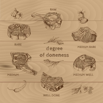 Meat degree of doneness illustration
