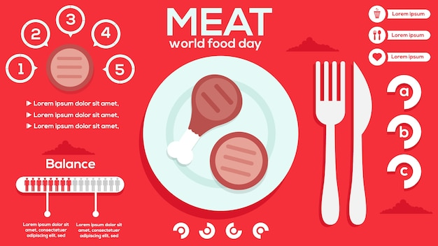 Meat infographic with steps, options, stats