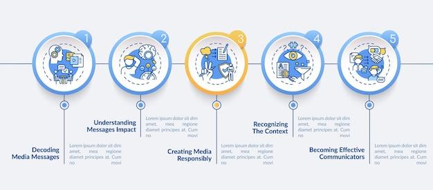 メディアリテラシーのインフォグラフィックテンプレート。メディア責任のプレゼンテーションデザイン要素を作成します。 5つのステップによるデータの視覚化。タイムラインチャートを処理します。線形アイコンのワークフローレイアウト