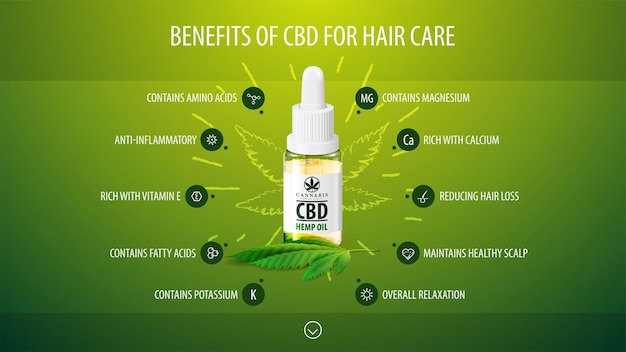 Medical benefits of cbd for hair care, green infographic poster with icons of medical benefits and glass transparent bottle of medical cbd oil