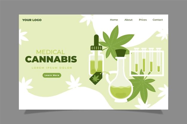 医療大麻のランディングページ