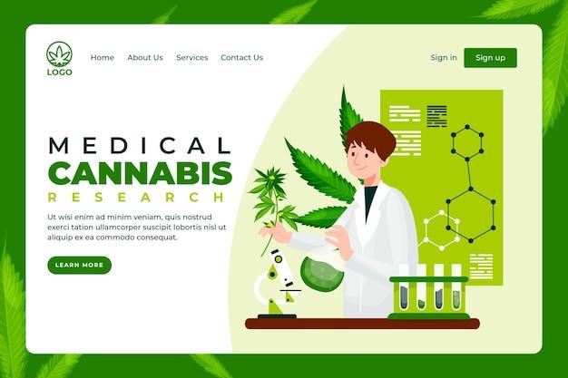 Cannabis medica - pagina di destinazione