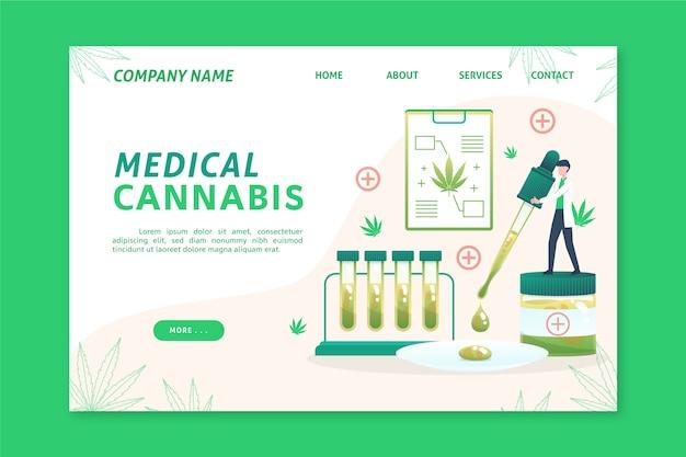 医療大麻のwebテンプレートデザイン