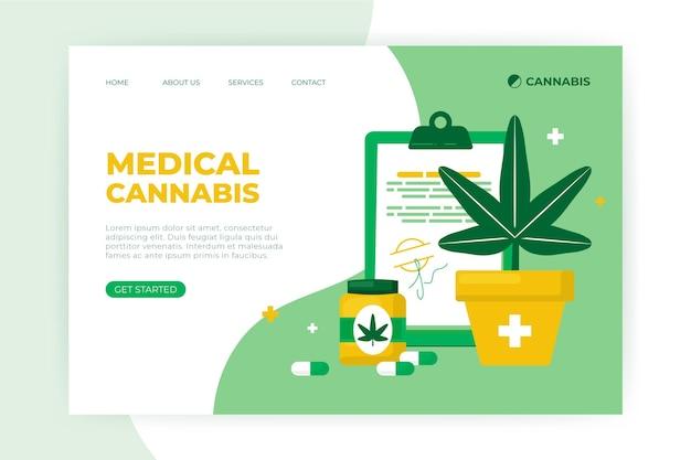 医療大麻のwebテンプレート