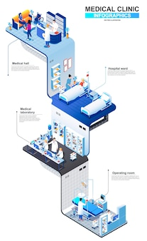 Medical clinic modern isometric concept illustration