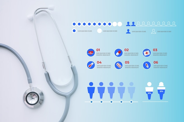 Medical design infographic with photo