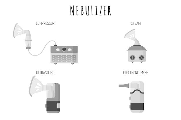 의약품 압축기, 증기, 전자 메쉬 흡입기 또는 분무기를 전달하기 위한 의료 진단 장치.