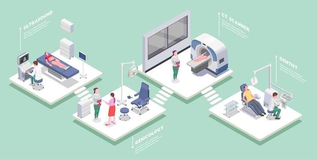 의료 기기 사람과 그림자가있는 편집 가능한 텍스트 캡션이있는 아이소 메트릭 플랫폼의 의료 장비 세트