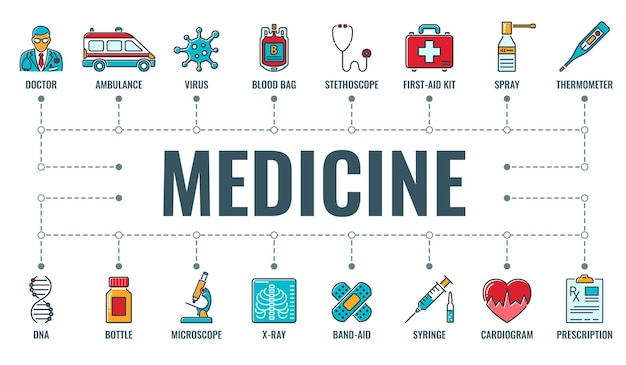 Medical and healthcare horizontal banner with colored line icons