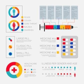 Шаблон коллекции медицинской инфографики