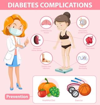 Infografica medica di complicazioni e prevenzione del diabete