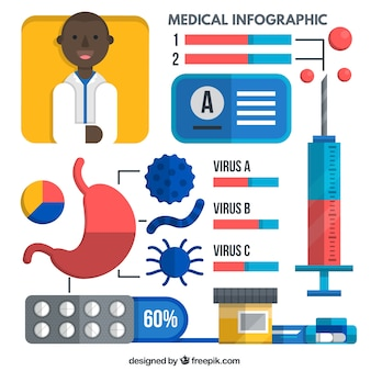 Medical Infographic Graph