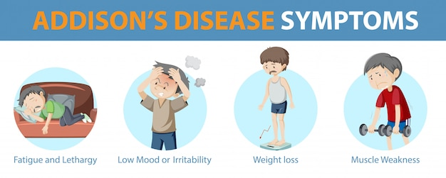 Addison의 질병 증상에 대한 의료 정보