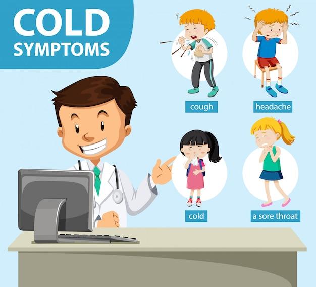 Медицинская инфографика симптомов простуды