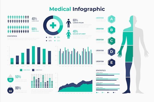 Pacchetto infografica medica