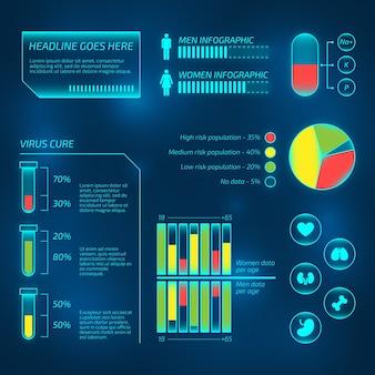 医療インフォグラフィックの円グラフと縦棒グラフ