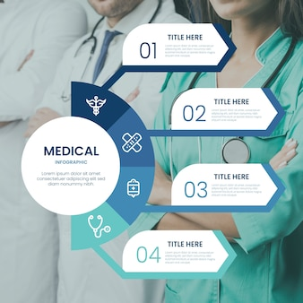 Medical infographic presentation process