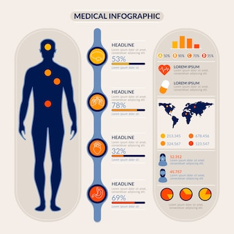 Medical infographic progress