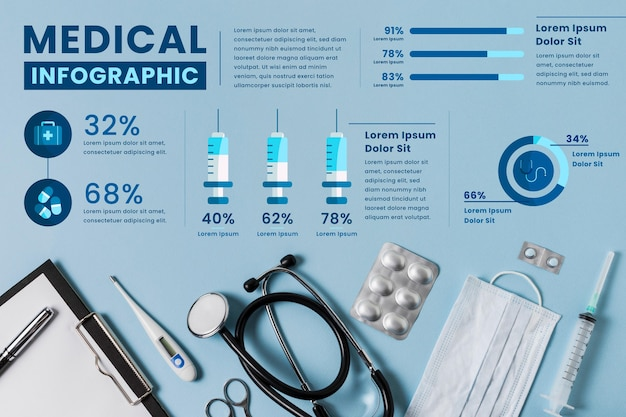 Modello di infografica medica