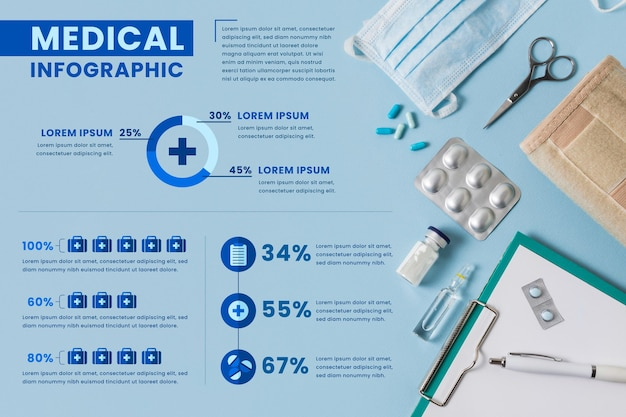 Медицинский инфографический шаблон