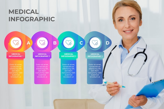 Medical infographic with photo of female doctor