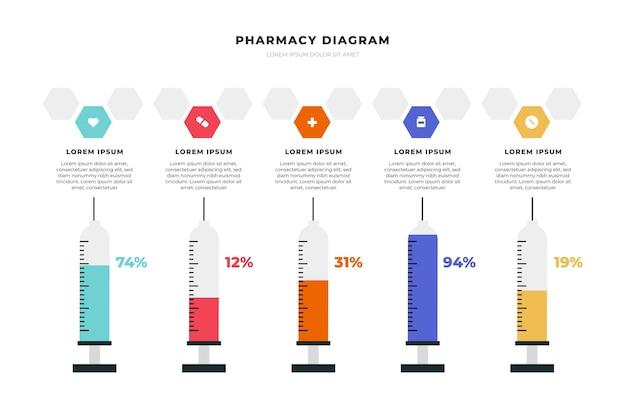 평면 디자인의 의료 인포 그래픽