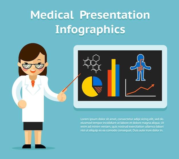 医療インフォグラフィックプレゼンテーション。黒板にチャートと図表とグラフを示す女性医師。ベクトルイラスト
