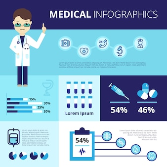 Medical infographics with doctor in white coat emergency care icons statistics and graphs
