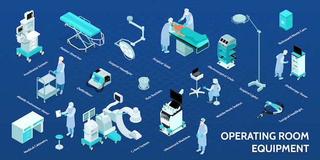 Medical operating room isometric infographic flowchart with patient stretcher surgical table instrumental stand surgeon nurse