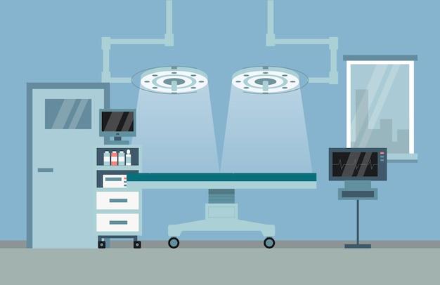 Оборудование и аксессуары для медицинских операционных с мониторами