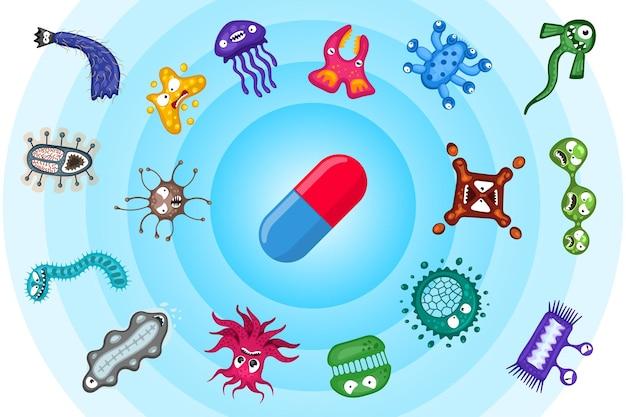 処方箋抗生物質の錠剤と細菌ウイルスの細菌のキャラクターが逃げます。薬剤学の薬効と病気の概念を捨てる。抗ウイルス抗菌抗菌薬治療