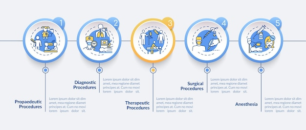 Medical procedures types  infographic template. diagnostic center presentation  elements. data visualization with five steps. process timeline chart.