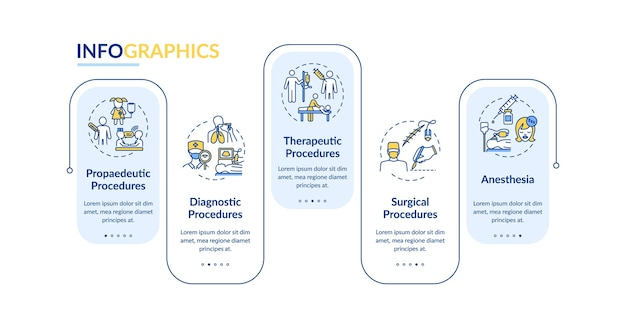 Medical procedures types infographic template