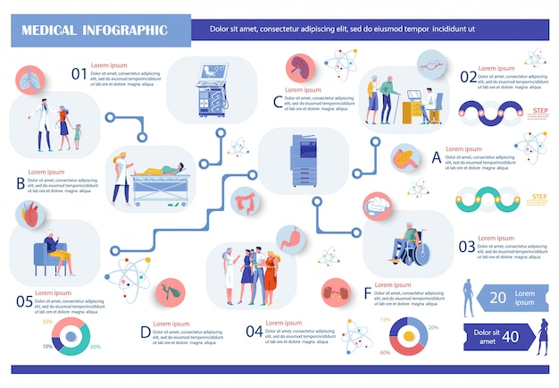 Medical scenes infographics, checking up organs.
