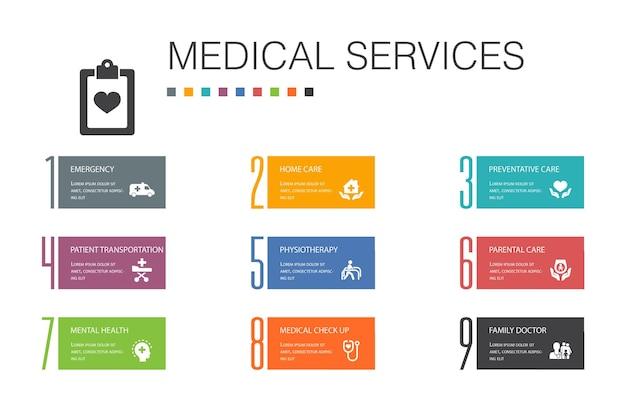 医療サービスインフォグラフィック10オプションラインの概念。緊急、予防ケア、患者の輸送、出生前ケアのシンプルなアイコン