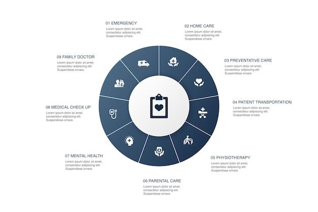 의료 서비스 인포 그래픽 10 단계 원형 디자인. 응급, 예방 치료, 환자 운송, 산전 관리 간단한 아이콘