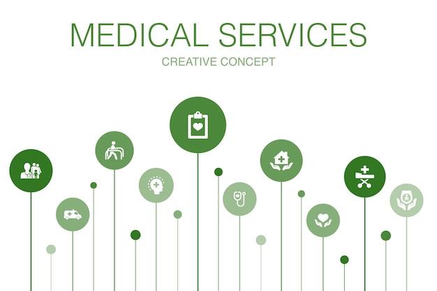 의료 서비스 infographic 10 단계 템플릿입니다. 응급, 예방 치료, 환자 운송, 산전 관리 간단한 아이콘