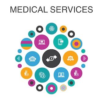 Медицинские услуги инфографики круг концепции. умные элементы пользовательского интерфейса неотложная помощь, профилактика, транспортировка пациентов, предродовой уход