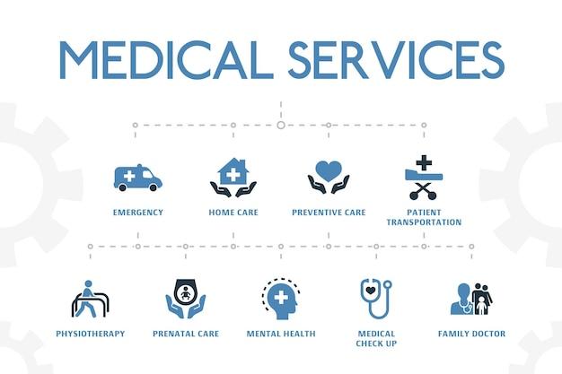 간단한 2색 아이콘이 있는 의료 서비스 현대적인 개념 템플릿입니다. 응급, 예방 치료, 환자 운송, 산전 관리 등과 같은 아이콘이 포함되어 있습니다.