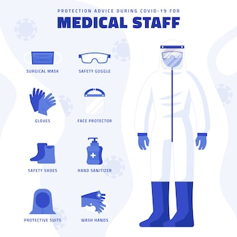 Medical staff protection equipment
