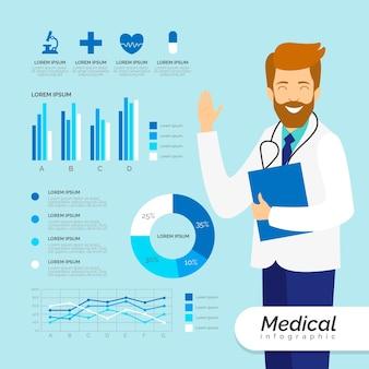 インフォグラフィックの医療テンプレート