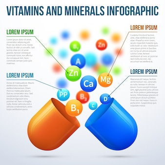 Medical vitamins and minerals vector infographics.