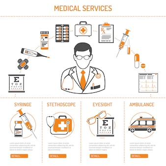 Медицина и здравоохранение инфографика