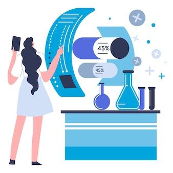 구성 요소와 성분을 실험하는 실험실에서 약과 알약을 생산합니다. 제품의 전문성에 대한 과학적 분석. 약리학 및 의약품, 평면 스타일의 벡터