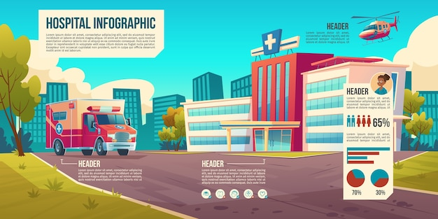Medicine infographic background with hospital building, ambulance car and helicopter. cartoon cityscape with medical clinic on town street and information elements, charts, icons and data