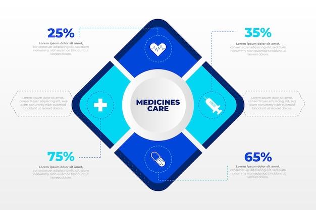 Infografica di farmaci in design piatto