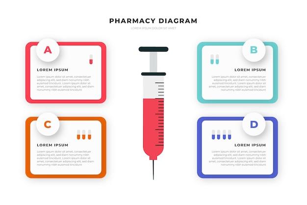평면 디자인의 의약품 인포 그래픽