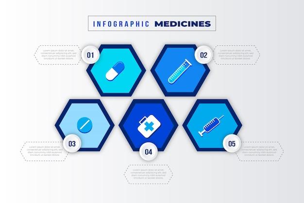 フラットなデザインの医薬品インフォグラフィック